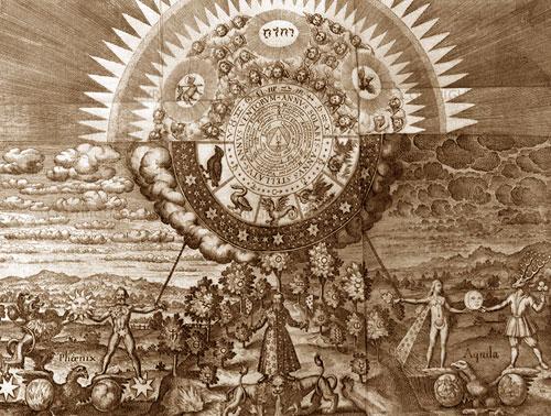 Cosmologia secondo i Rosa Croce (Museum Hermeticum, Francoforte, 1677)