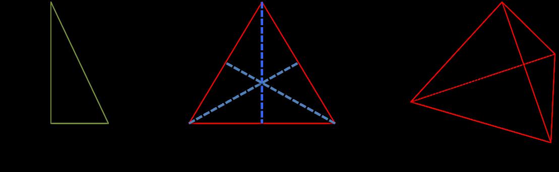 Triangolo scaleno tetraedro